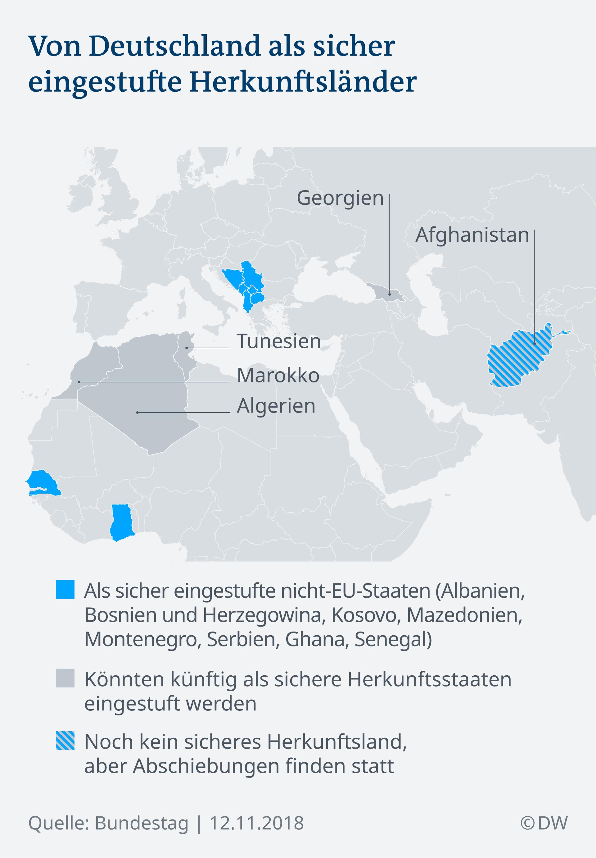 Infografik Von Deutschland als sicher eingestufte Herkunftsländer DE