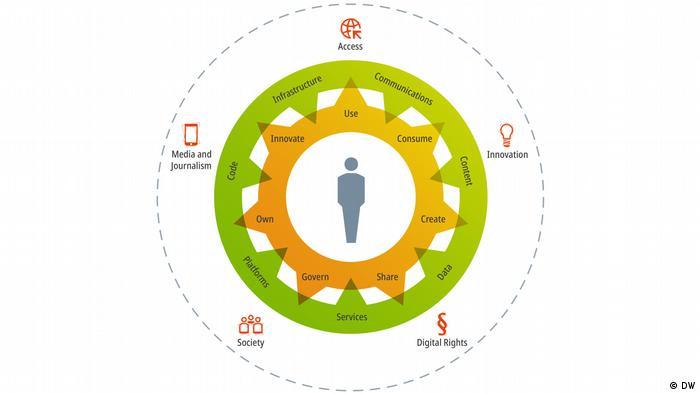 speakup barometer Modell Zahnrad