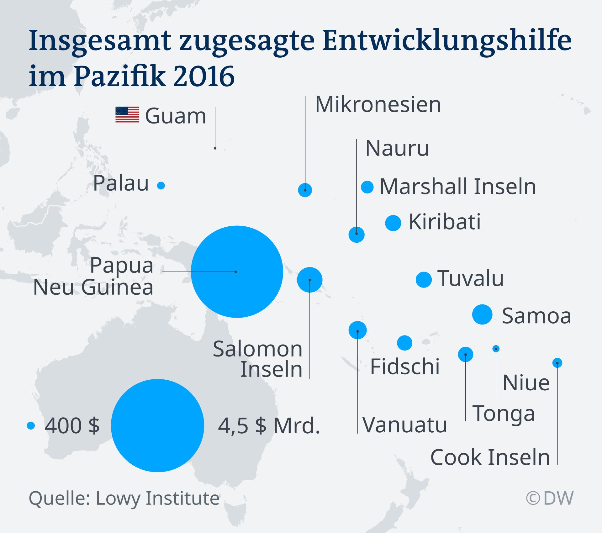 Infografik Insgesamt zugesagte Entwicklungshilfe im Pazifik 2016 DE