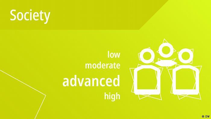 Society: Level of digital participation advanced   #speakup barometer