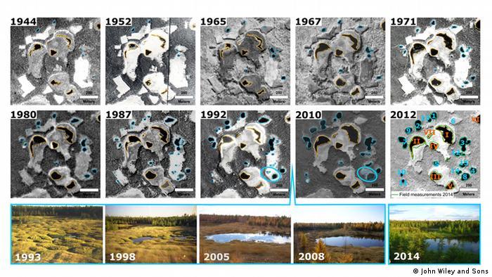 Подборка аэрокосмических и фотоснимков об увеличении озер