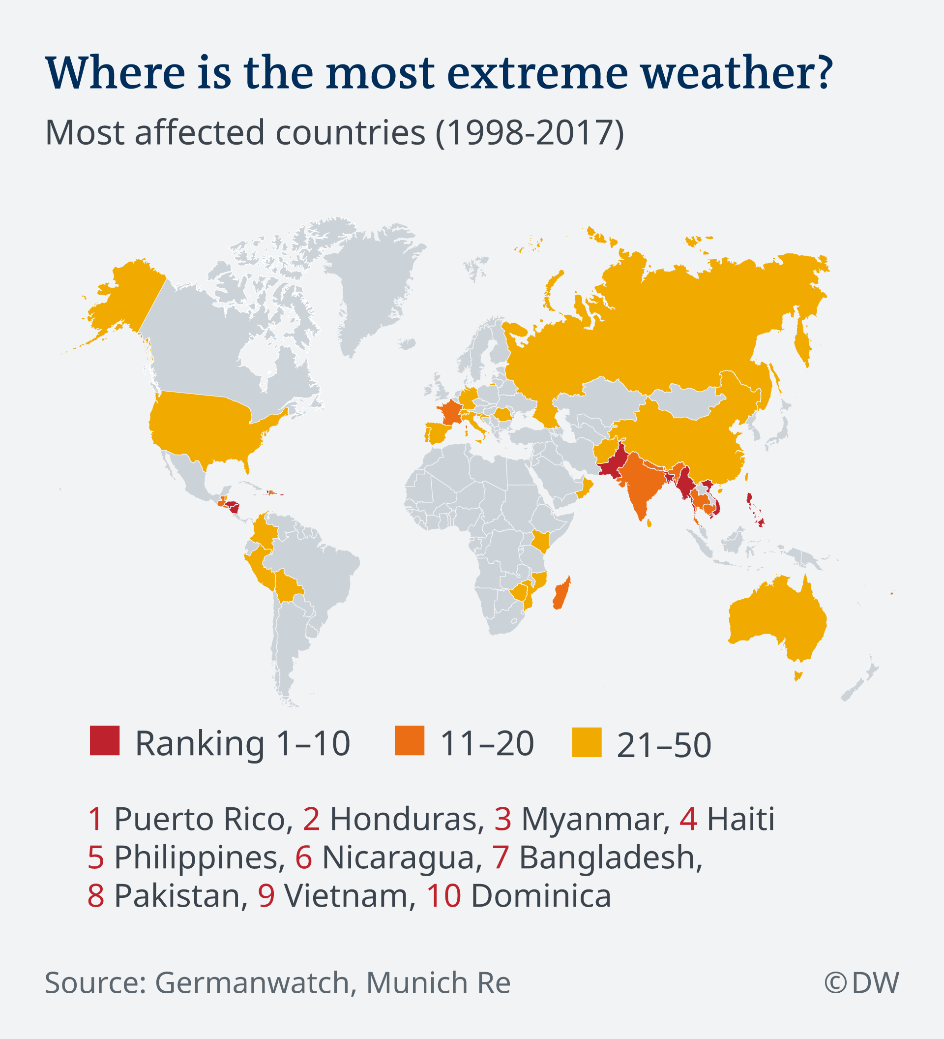 An infographic explaining which countries were most affected by extreme weather between 1998 and 2017