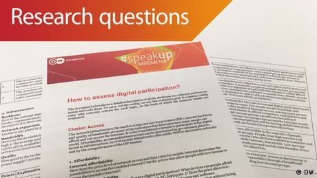 Grafik speakup barometer research questions