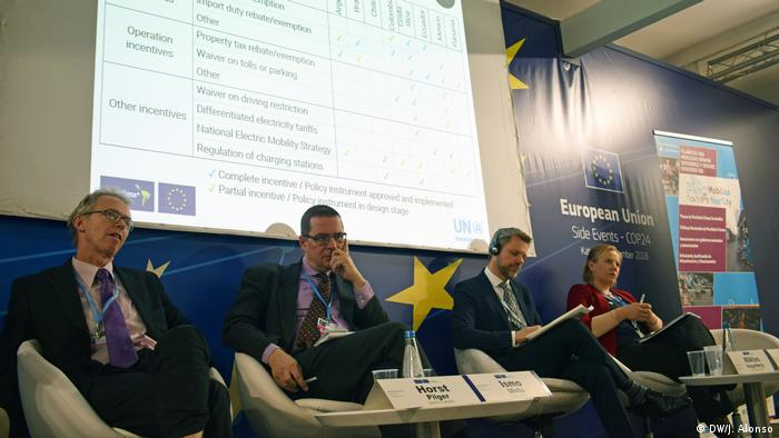 Euroclima Konferenz in COP24