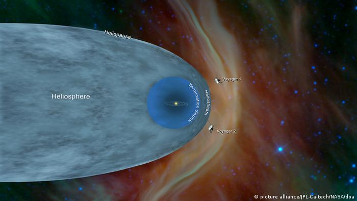 A NASA handout depicting the placement of the Voyager probes and the heliosphere (picture alliance/JPL-Caltech/NASA/dpa)