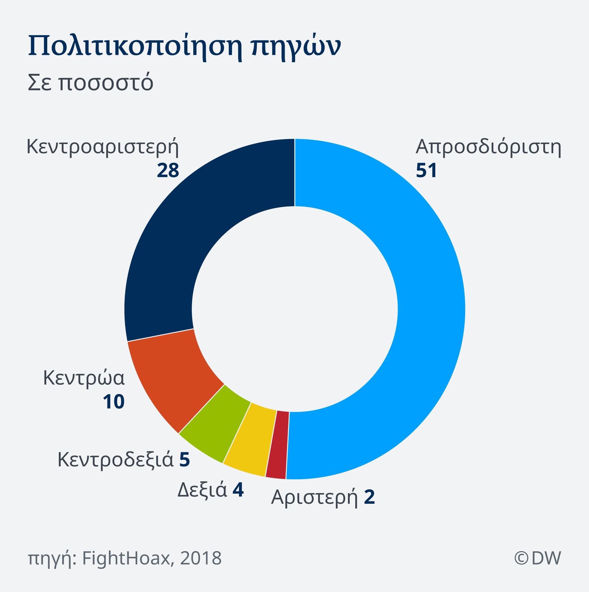 Infografik Umfrage 1 Deutschland Griechenland EL