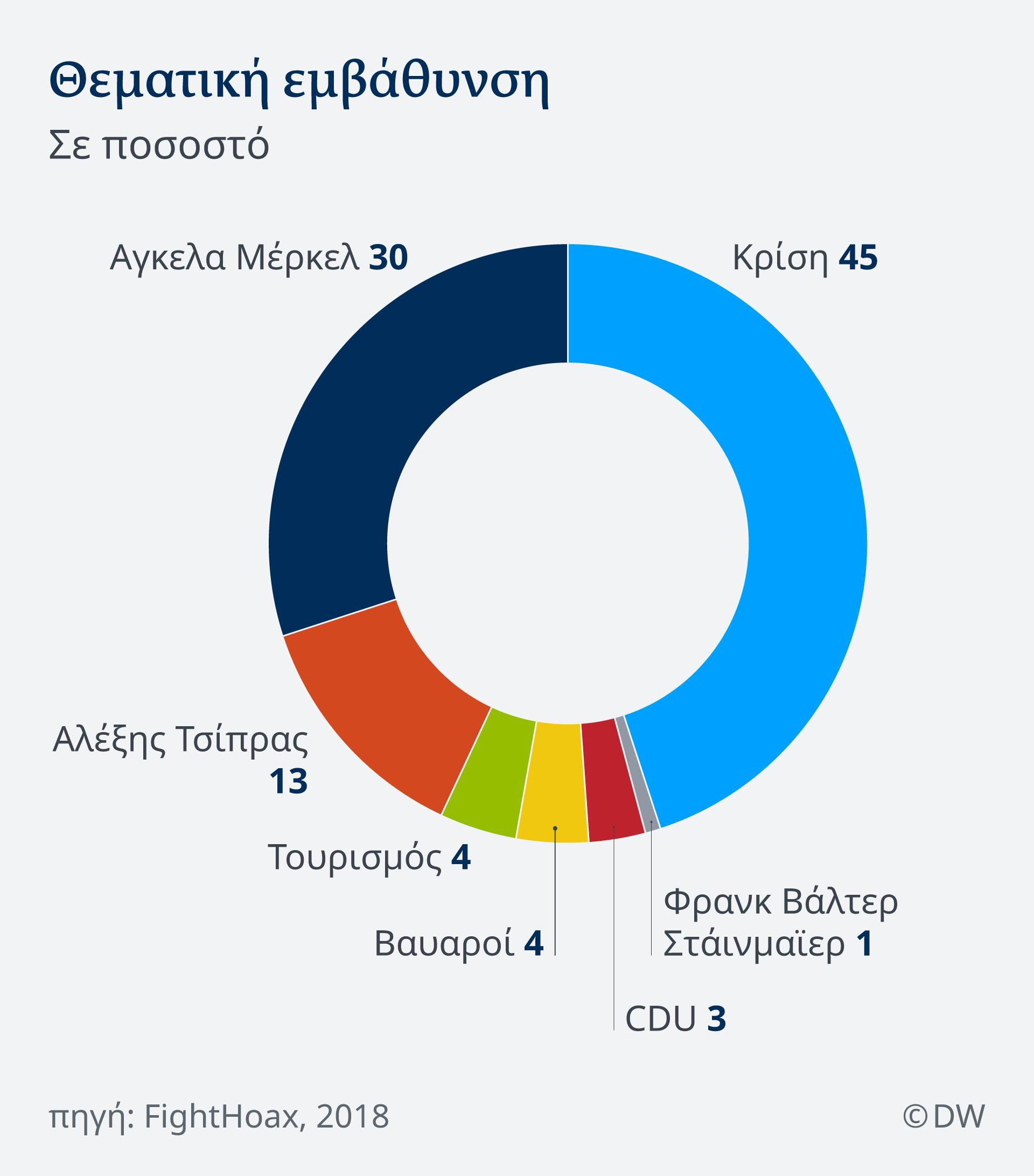 Infografik Umfrage 4 Deutschland Griechenland EL