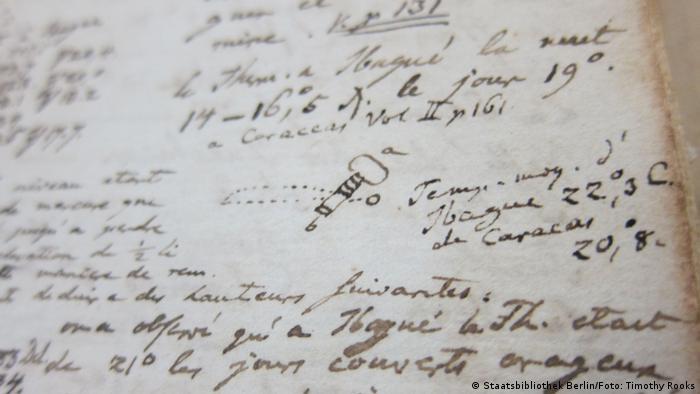 Ein Detail aus Humboldts südamerikanischem Reisetagebuch von 1801, mit einer Zeichnung eines Quecksilberbarometers