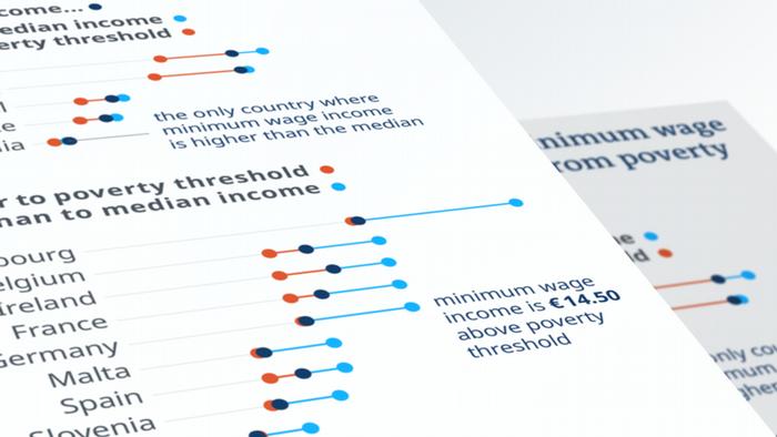 Data visualization teaser minimum wage in europe comparison