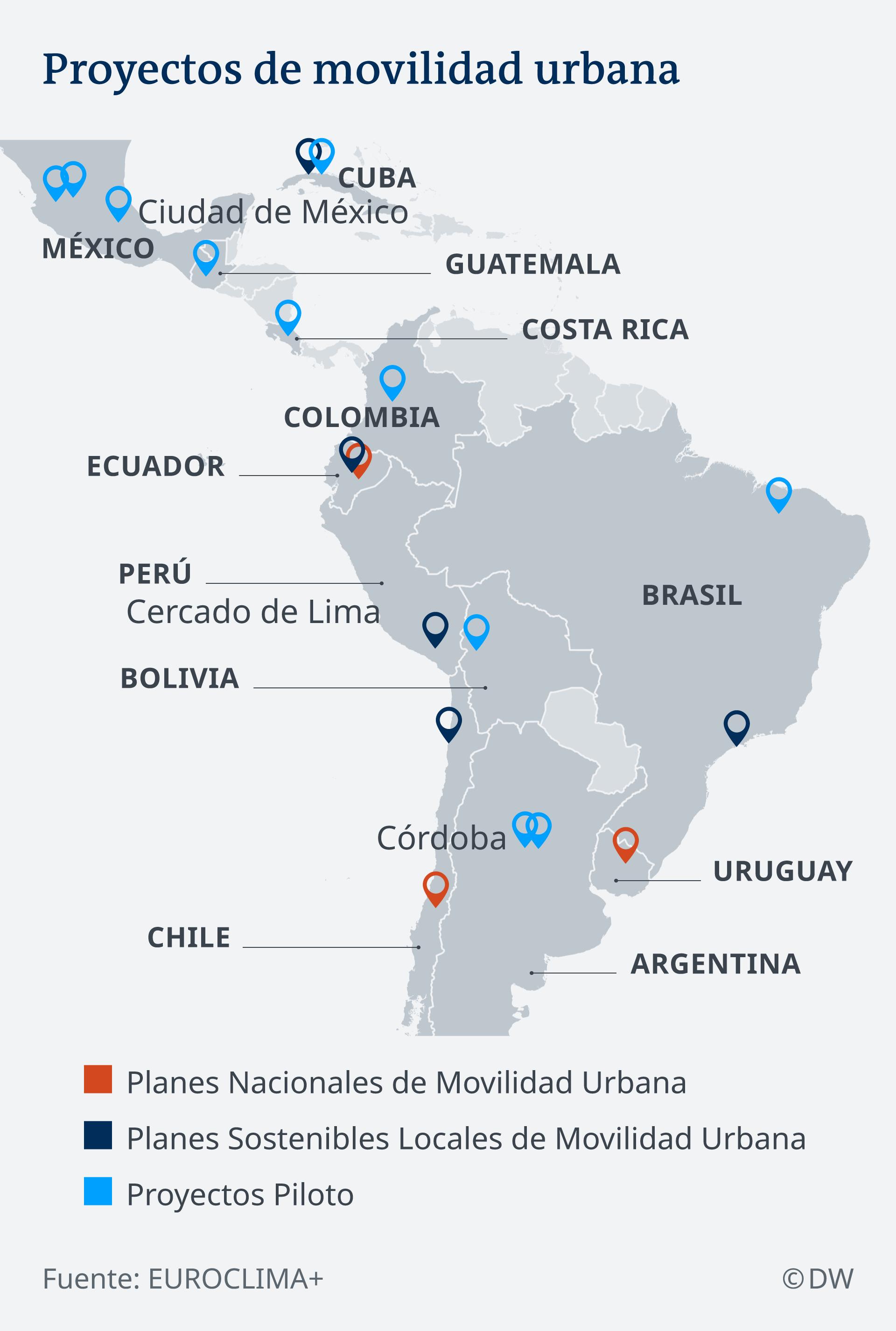Infografik urbane Projekte Lateinamerika ES