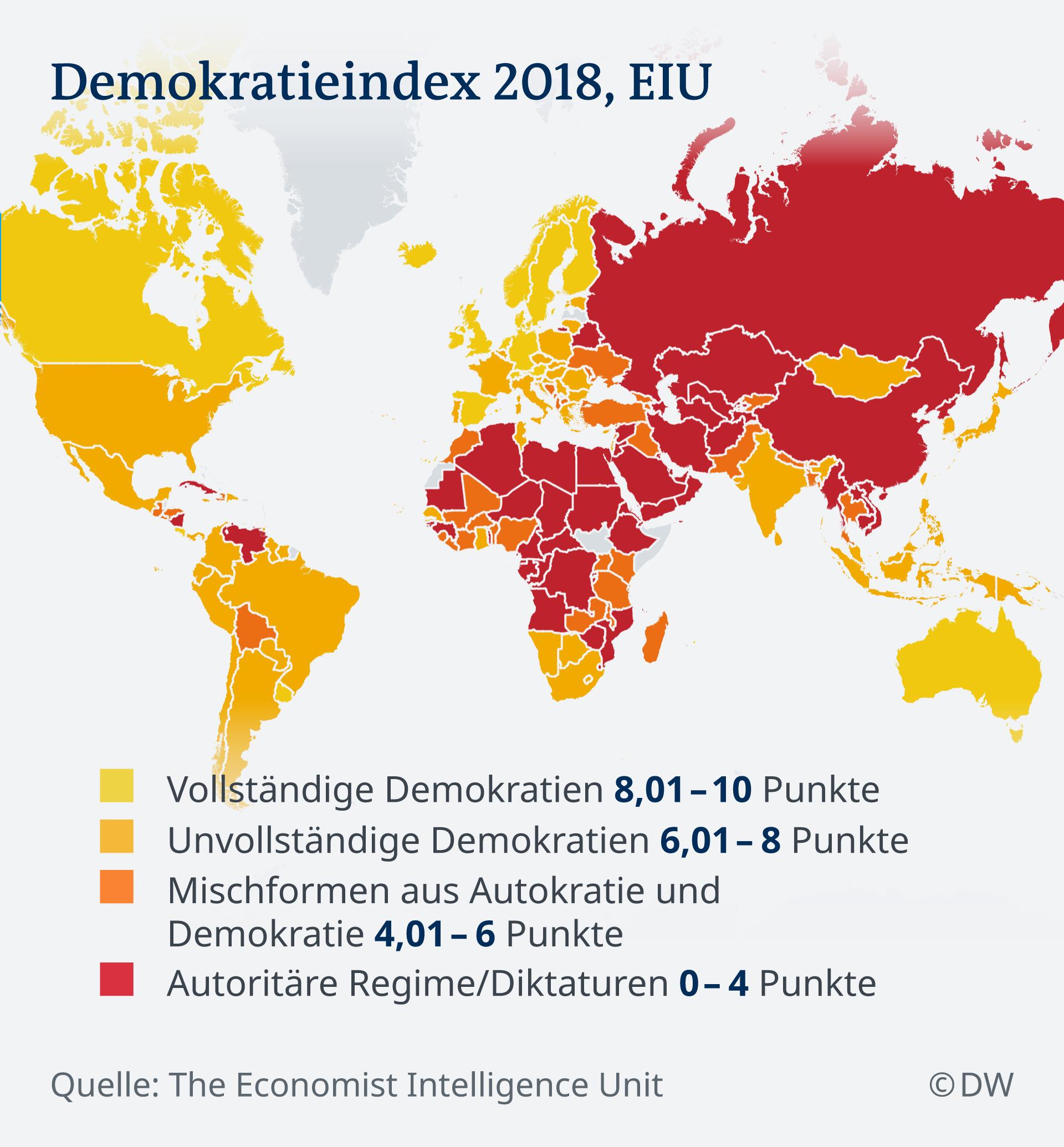 Demokratieindex Demokratie Weltweit Weiter Unter Druck Wirtschaft