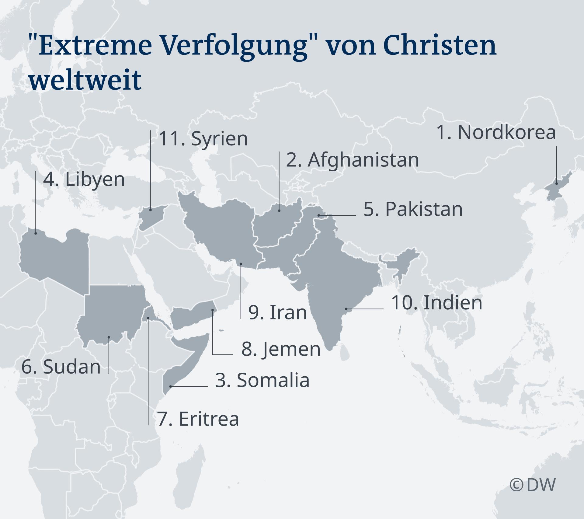 Jedanaest zemalja u kojima se najviše progoni kršćane