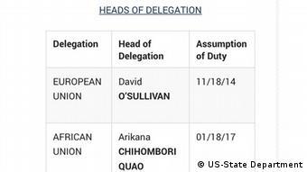 Screenshot Order of precedence