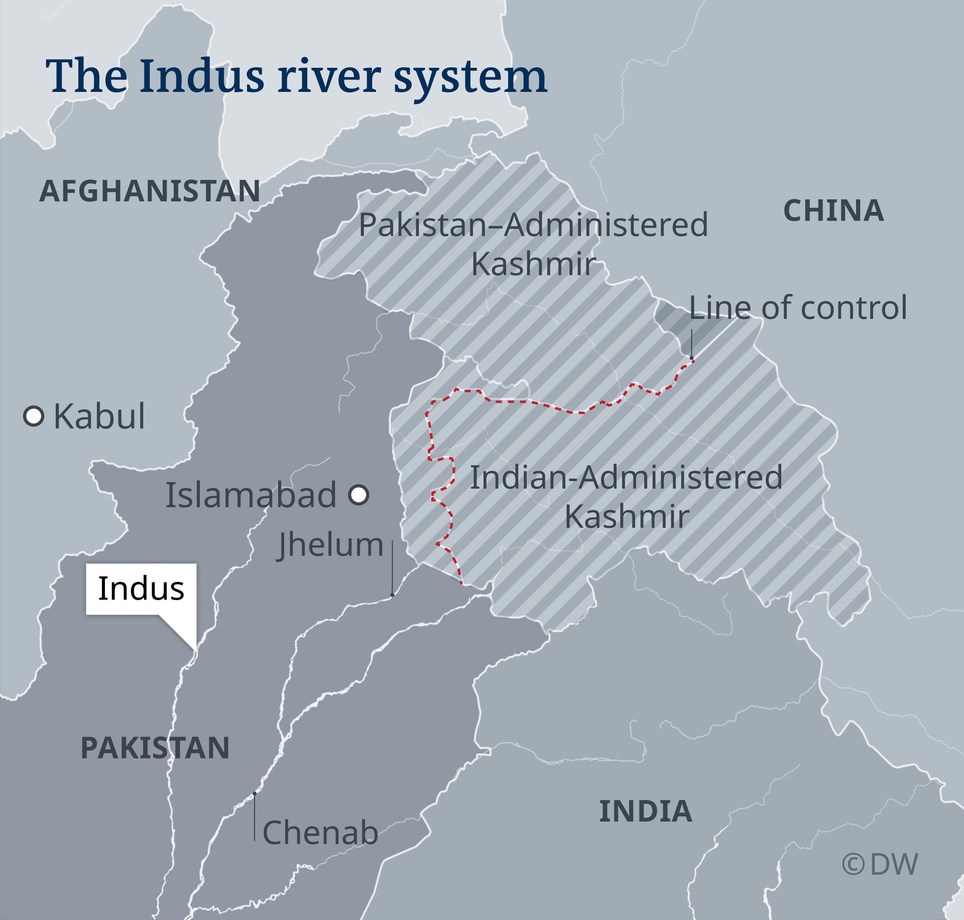 Karte Indus Wassersystem englisch