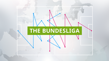 DW The Bundesliga Sendungslogo