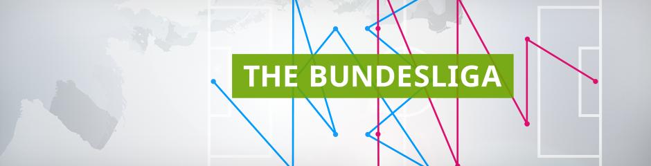 DW The Bundesliga Program Guide Themenheader