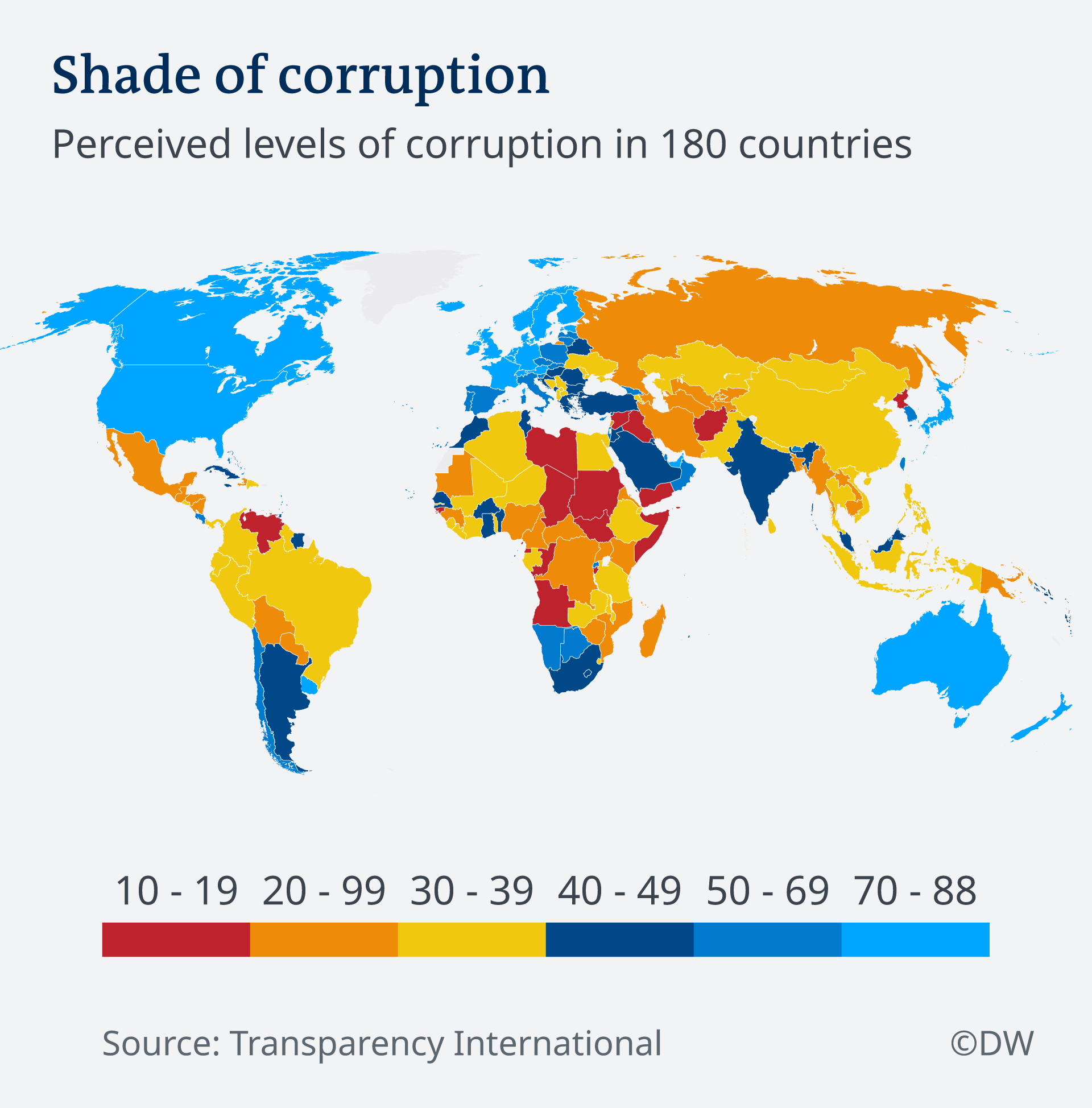 Perceived levels of corruption, according to TI
