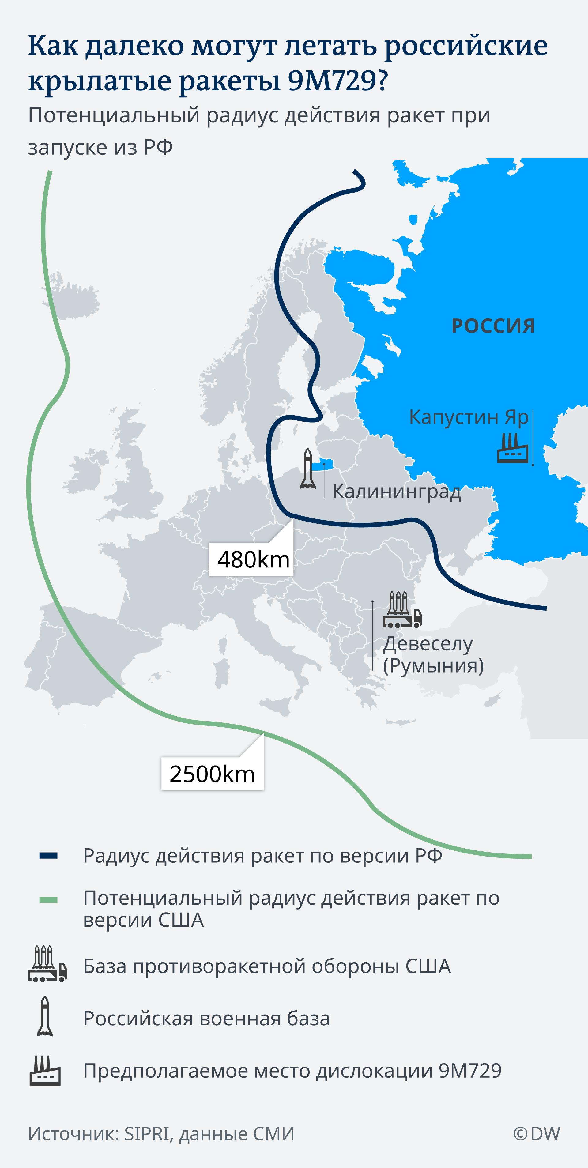 Инфографика: радиус действия российской крылатой ракеты SSC-8
