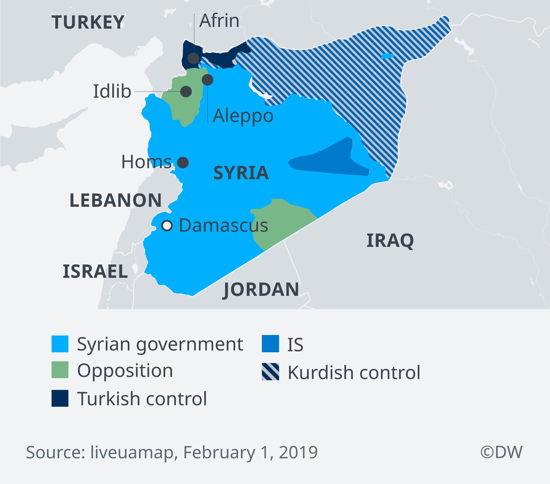 Pembagian wilayah kekuasaan antara pemerintah Suriah, Turki, tentara pemberontak, Kurdi dan kelompok teror Islamic State.