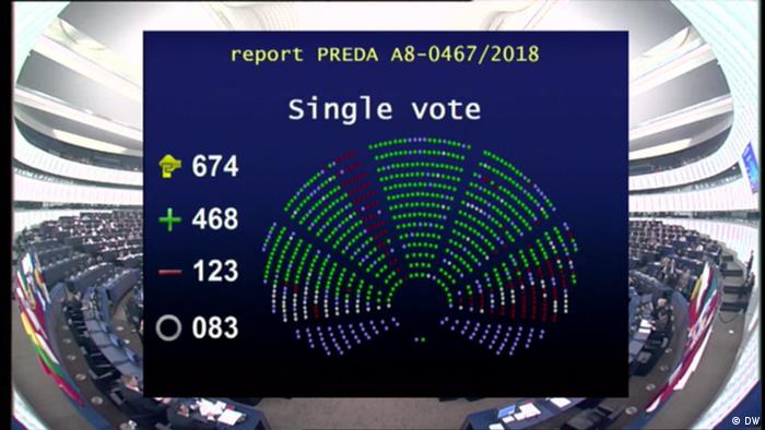 Resolution des EP zu Bosnien Herzegowina