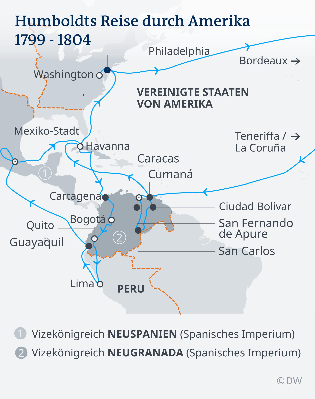 Alexander von Humboldts Reise durch Lateinamerika
