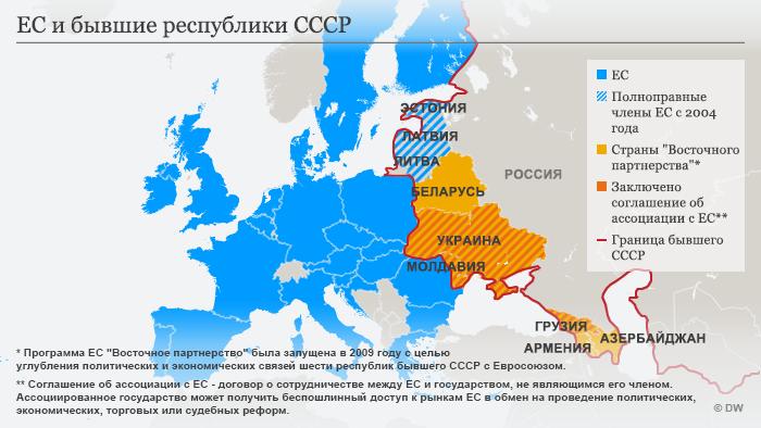 Инфографика: ЕС и бывшие республики СССР