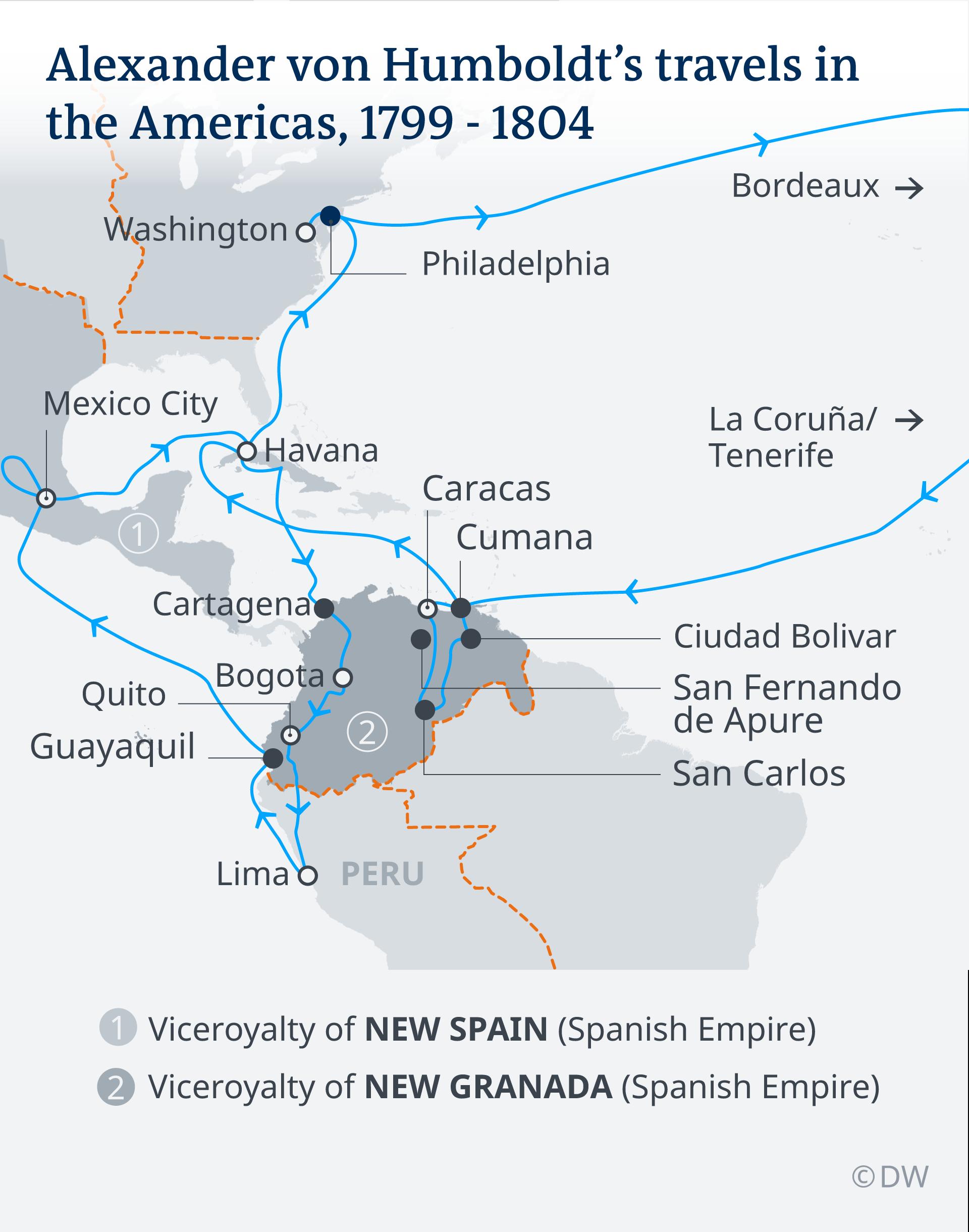 Alexander von Humboldt's trip through Spanish America
