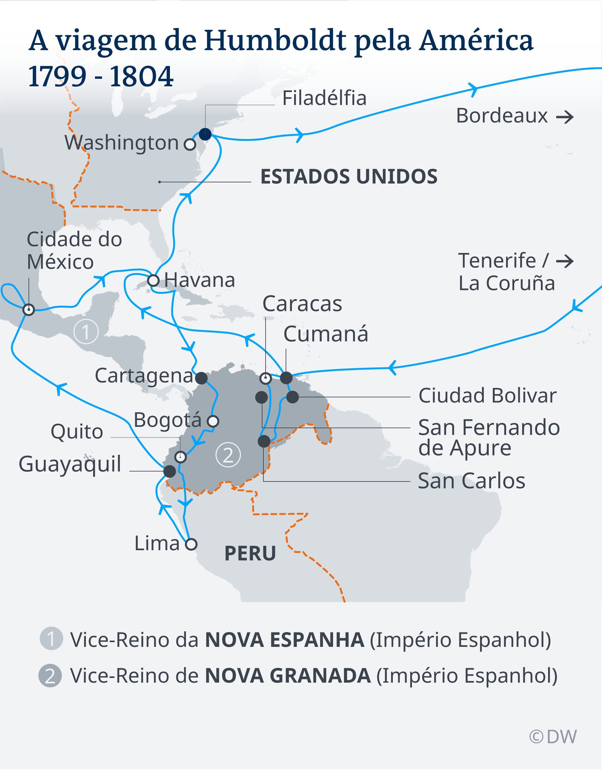 Karte Humboldts Reise durch Amerika PT