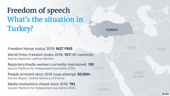 The Long Dark Karte.An Ongoing Crisis Freedom Of Speech In Turkey Dw Freedom Speech