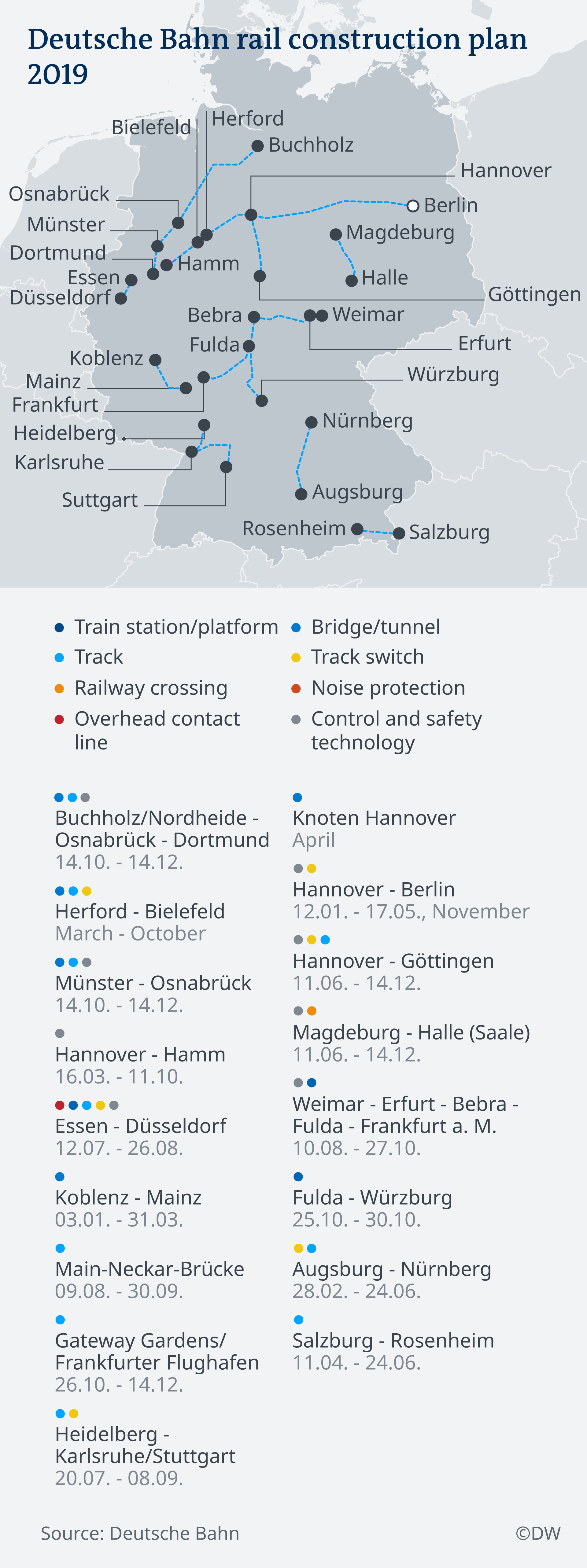 Map of Germany showing Deutsche Bahn's rail construction plans