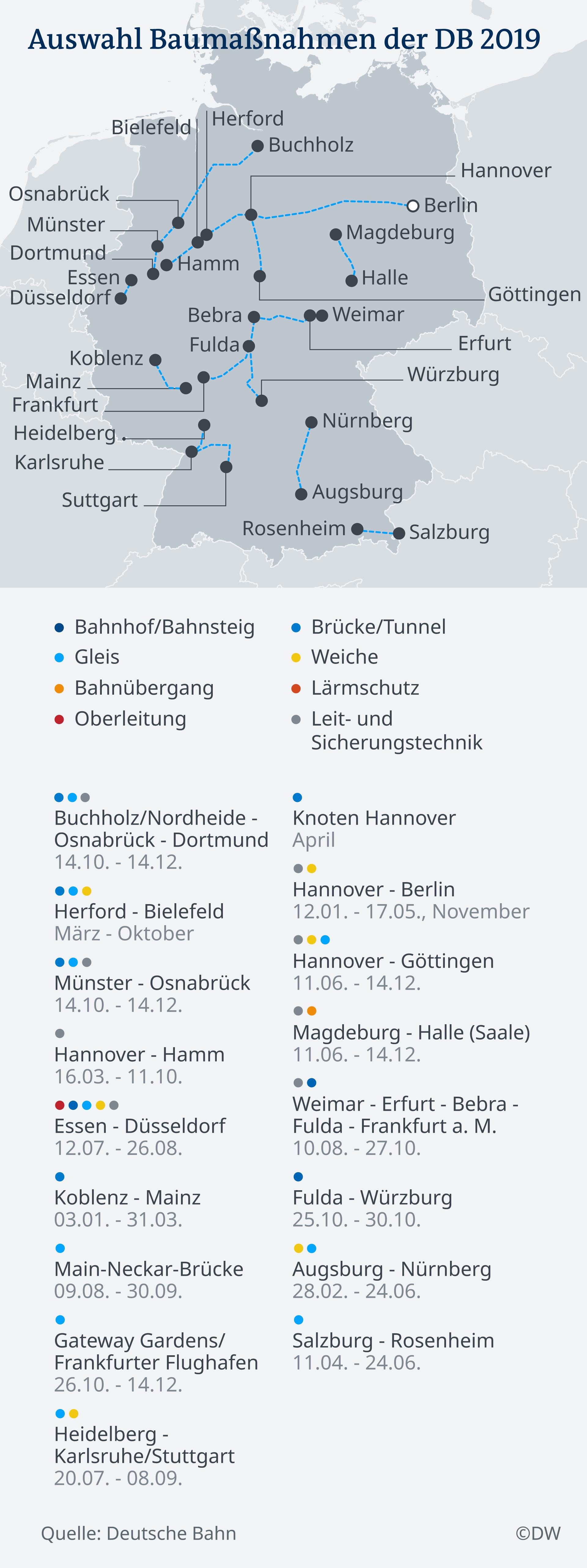 Infografik Deutsche Bahn Konstruktion Plan DE