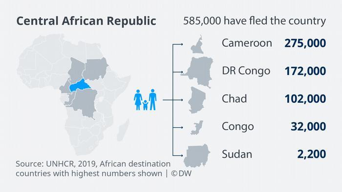 Infografik EN Bildergalerie Afrika