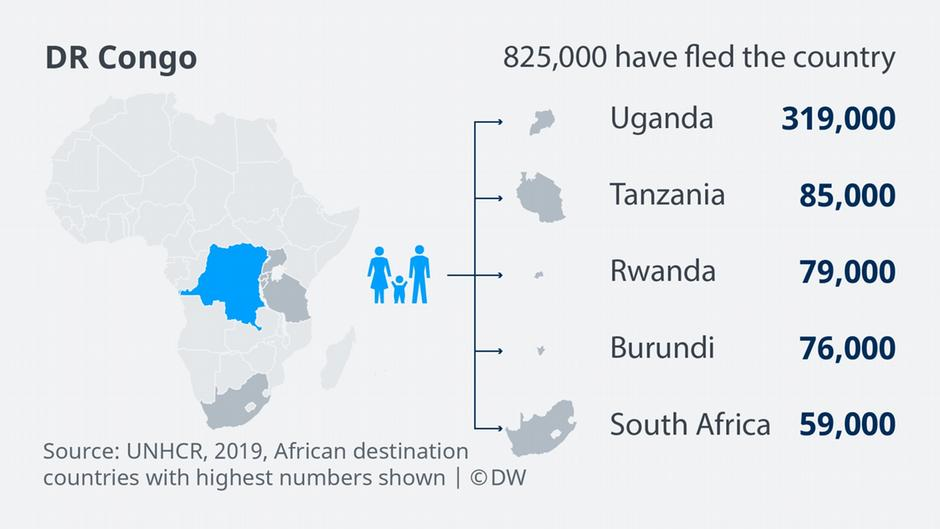 Africa′s forgotten stateless population | Africa | DW | 12 02 2019
