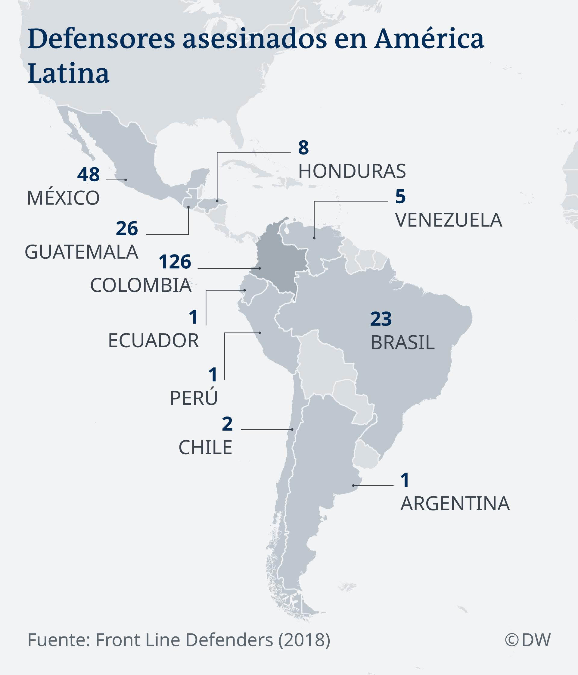 Infografik Karte Anzahl ermordeter Umweltaktivisten in Lateinamerika ES
