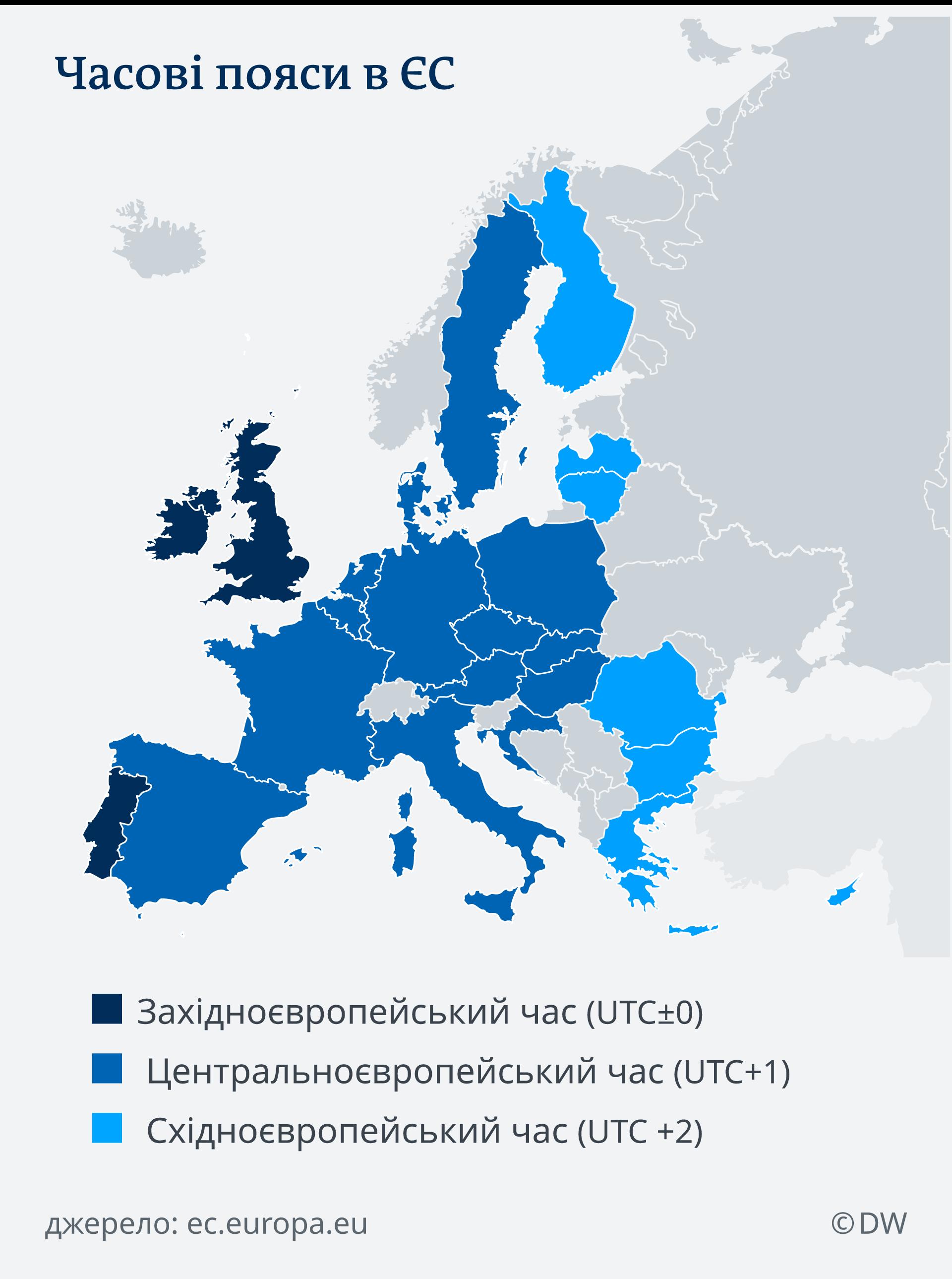 Часові пояси в ЄС