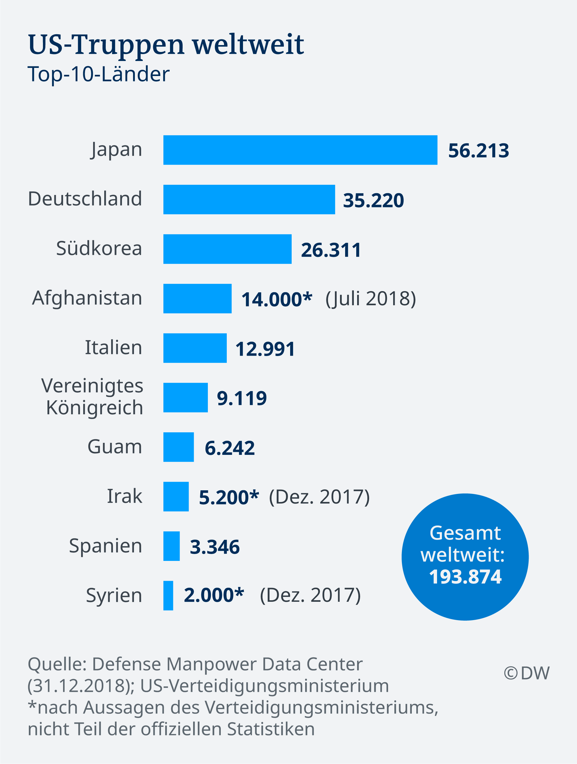 Infografik US Truppen weltweit DE