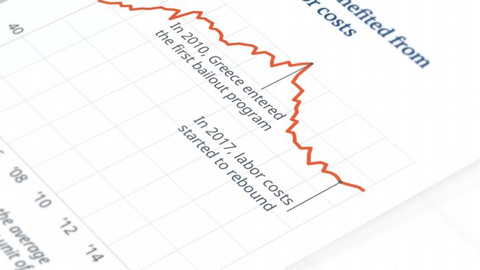 data vizualization ddj teaser greek exports