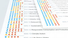 data vizualization ddj teaser sustainable development goals
