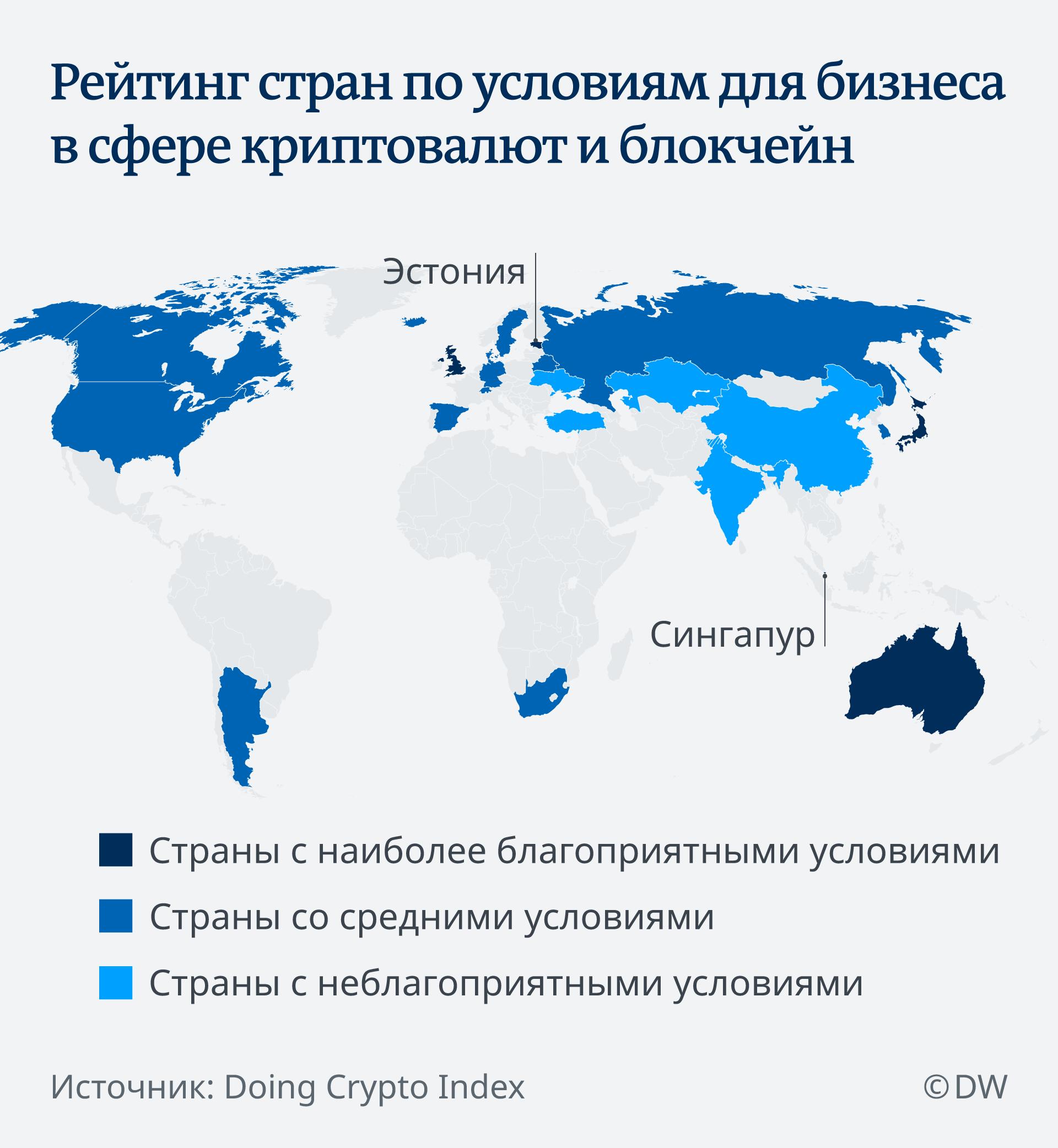 Инфографика, посвященная условиям для ведения криптобизнеса в разных странах