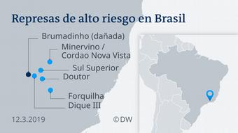 Infografik Karte Hochrisikodämme in Brasilien PT