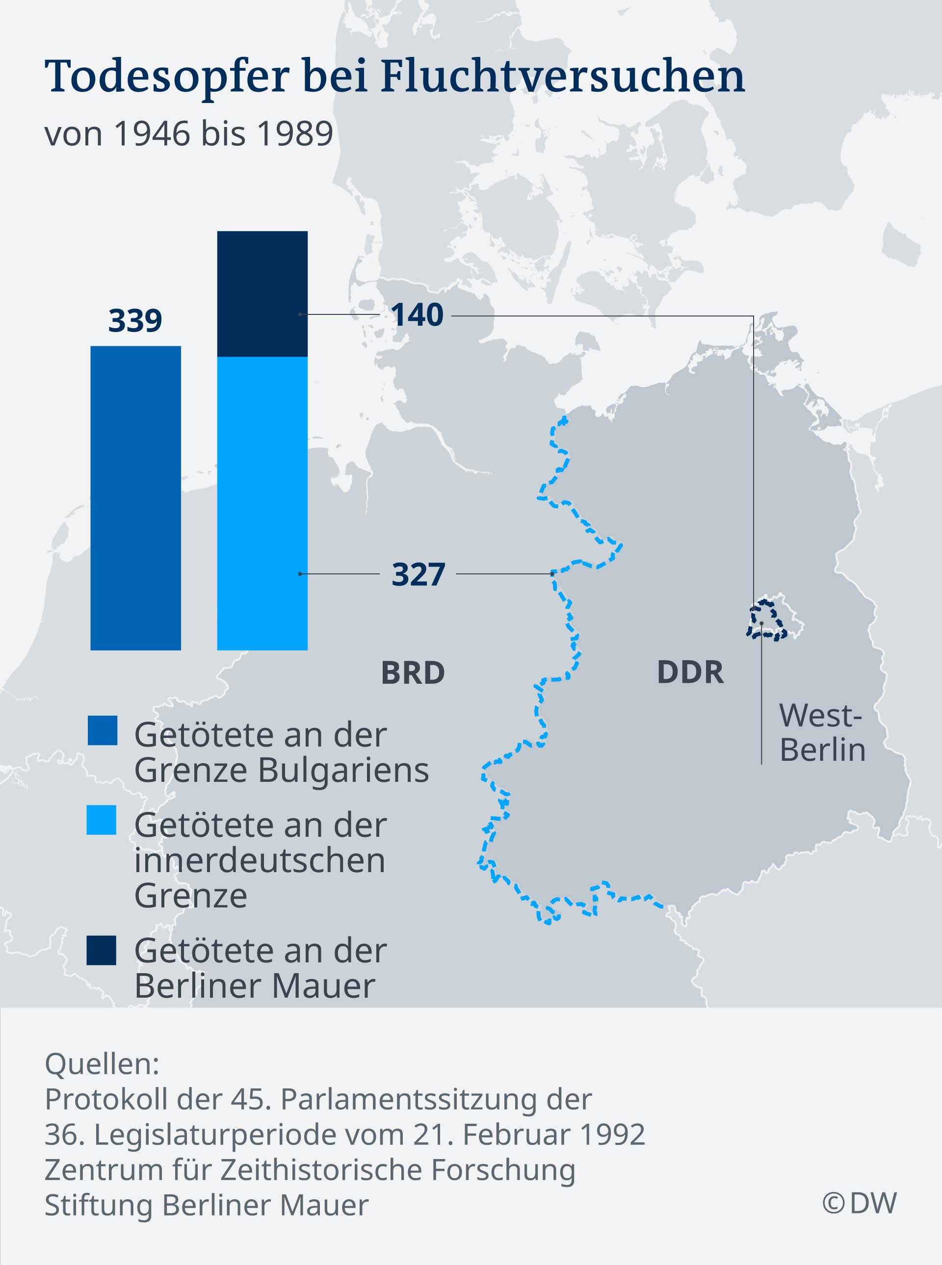 Bau Der Berliner Mauer Karte.Top 10 Punto Medio Noticias Karte Alte Grenze Brd Ddr