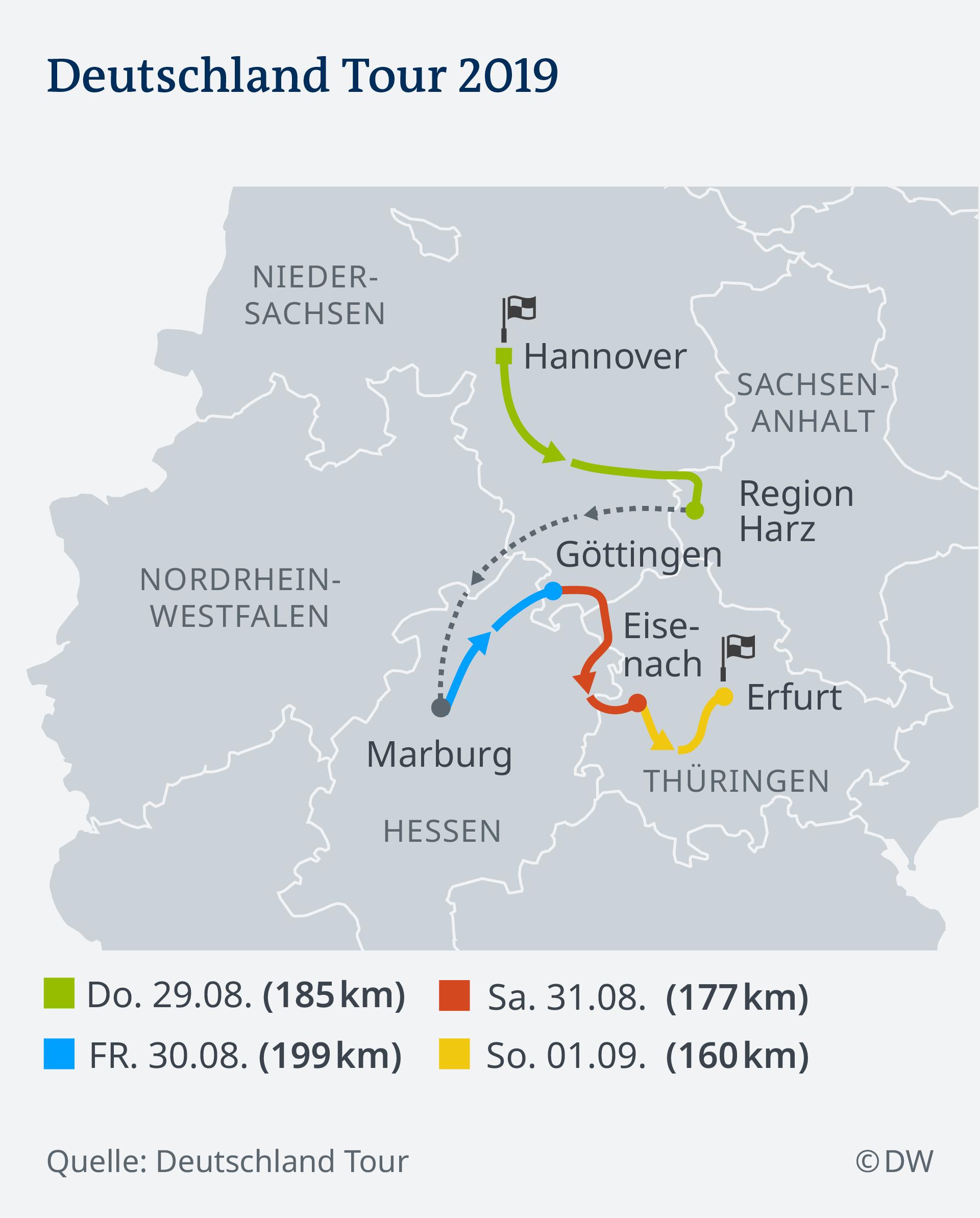 Infografik Deutschland Tour 2019 DE