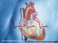 La nueva técnica permitirá una mejor imagen del corazón.