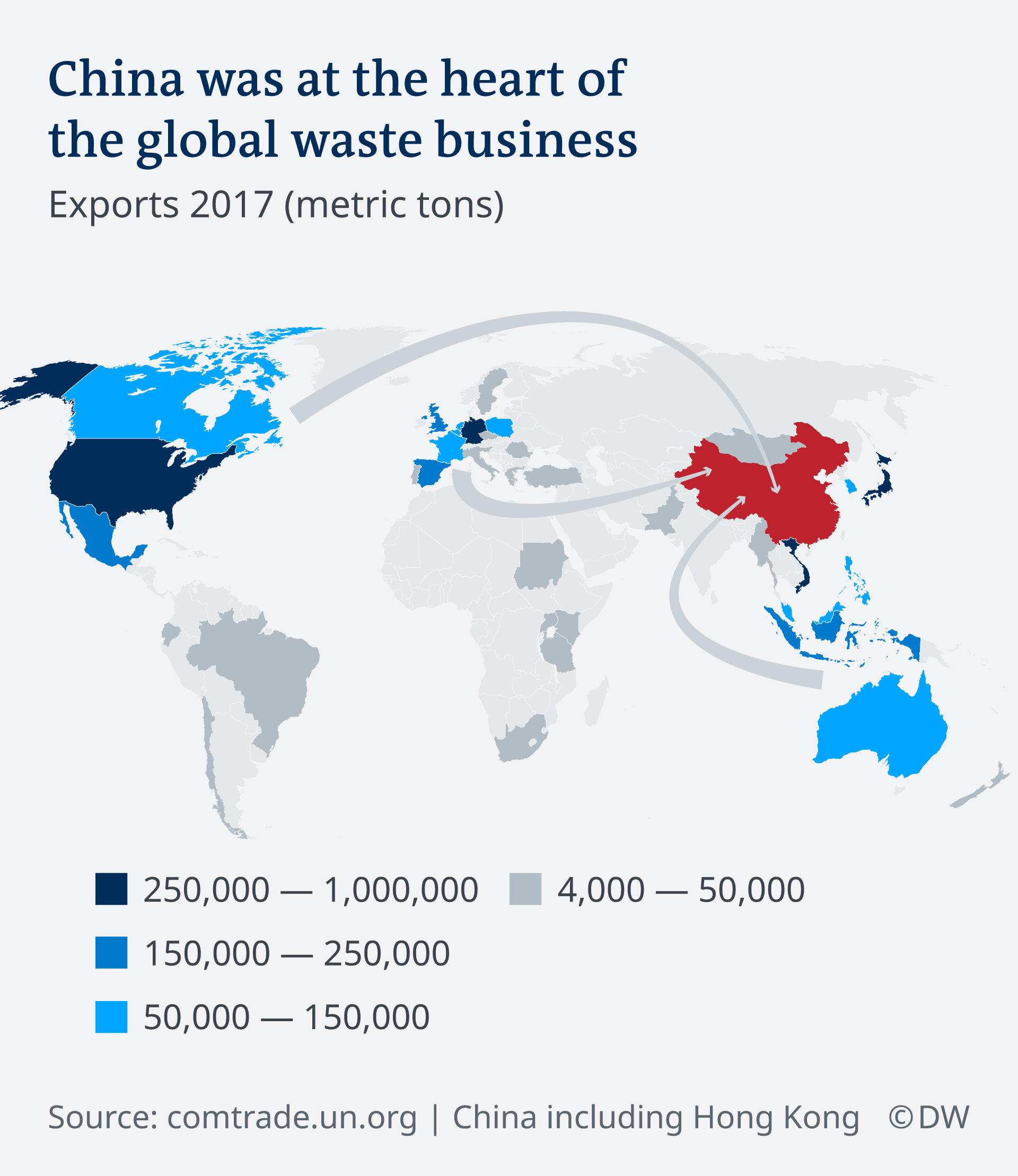 Infographic: China waste imports 2017
