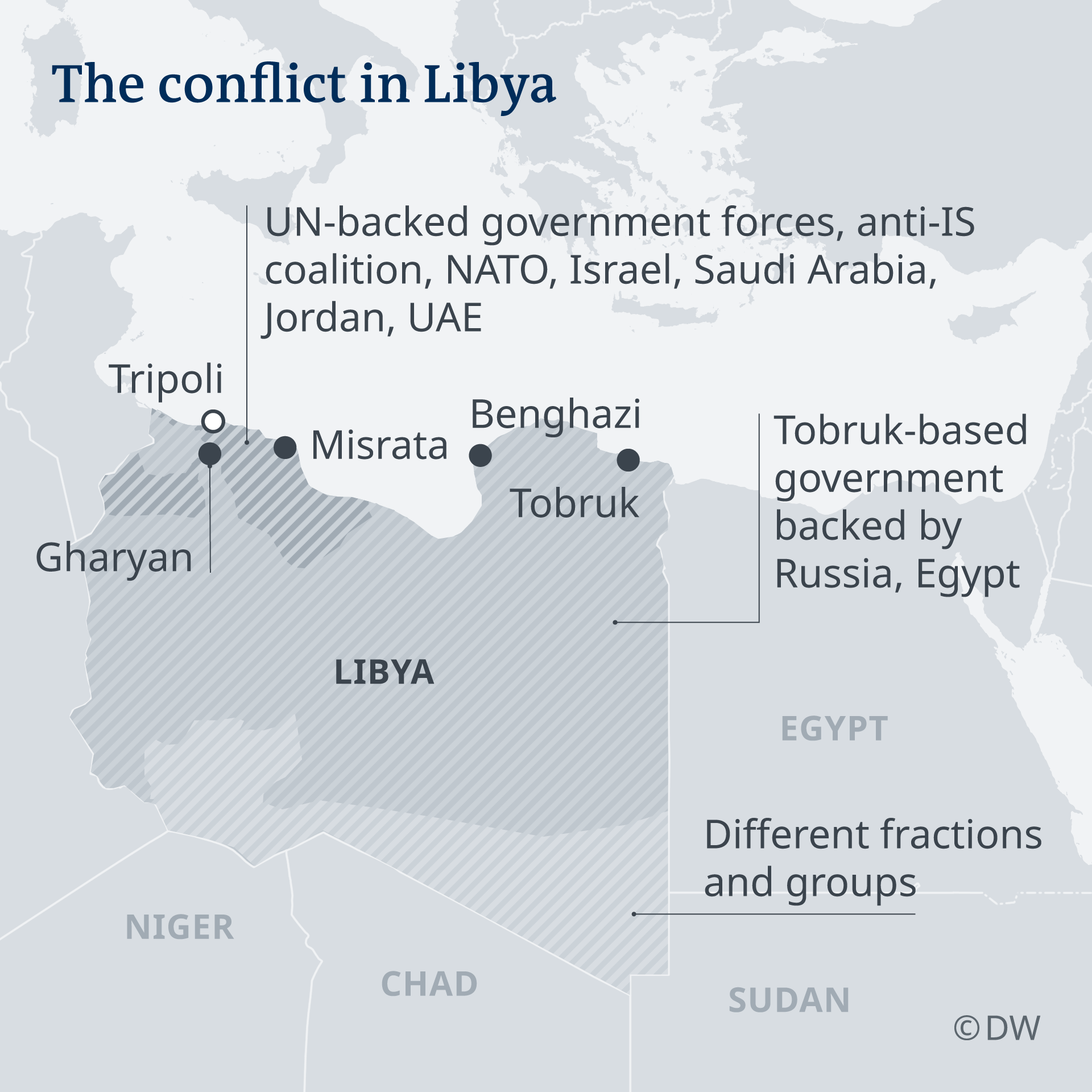 Graphic: The conflict in Libya EN