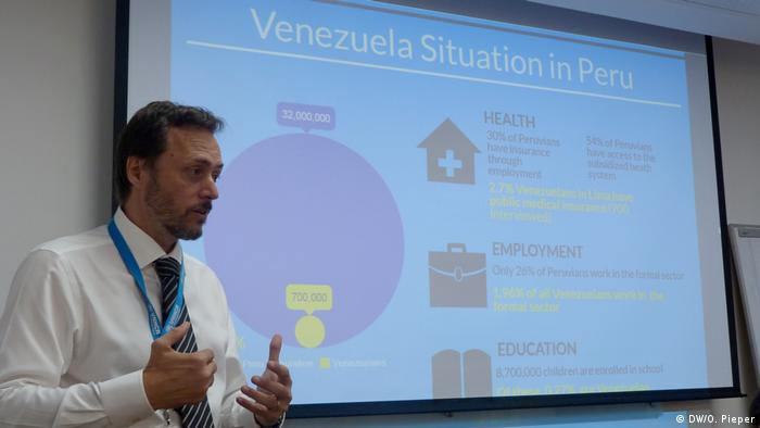 Peru Lima venezolanische Flüchtlinge Federico Agusti