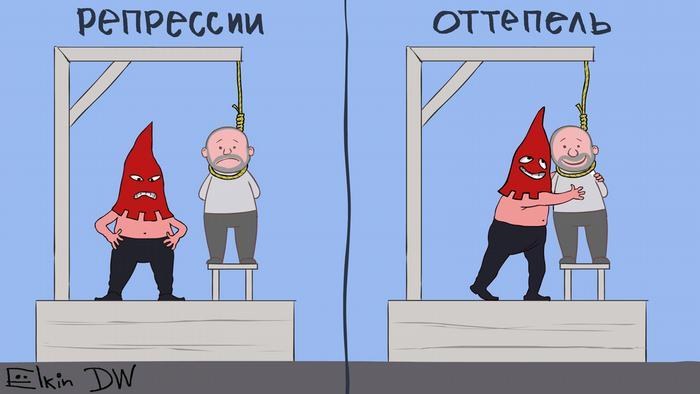Karikatur von Sergey Elkin zur vorübergehenden Freilassung von Kirill Serebrennikow. Links: Repressionen, rechts: Tauwetter