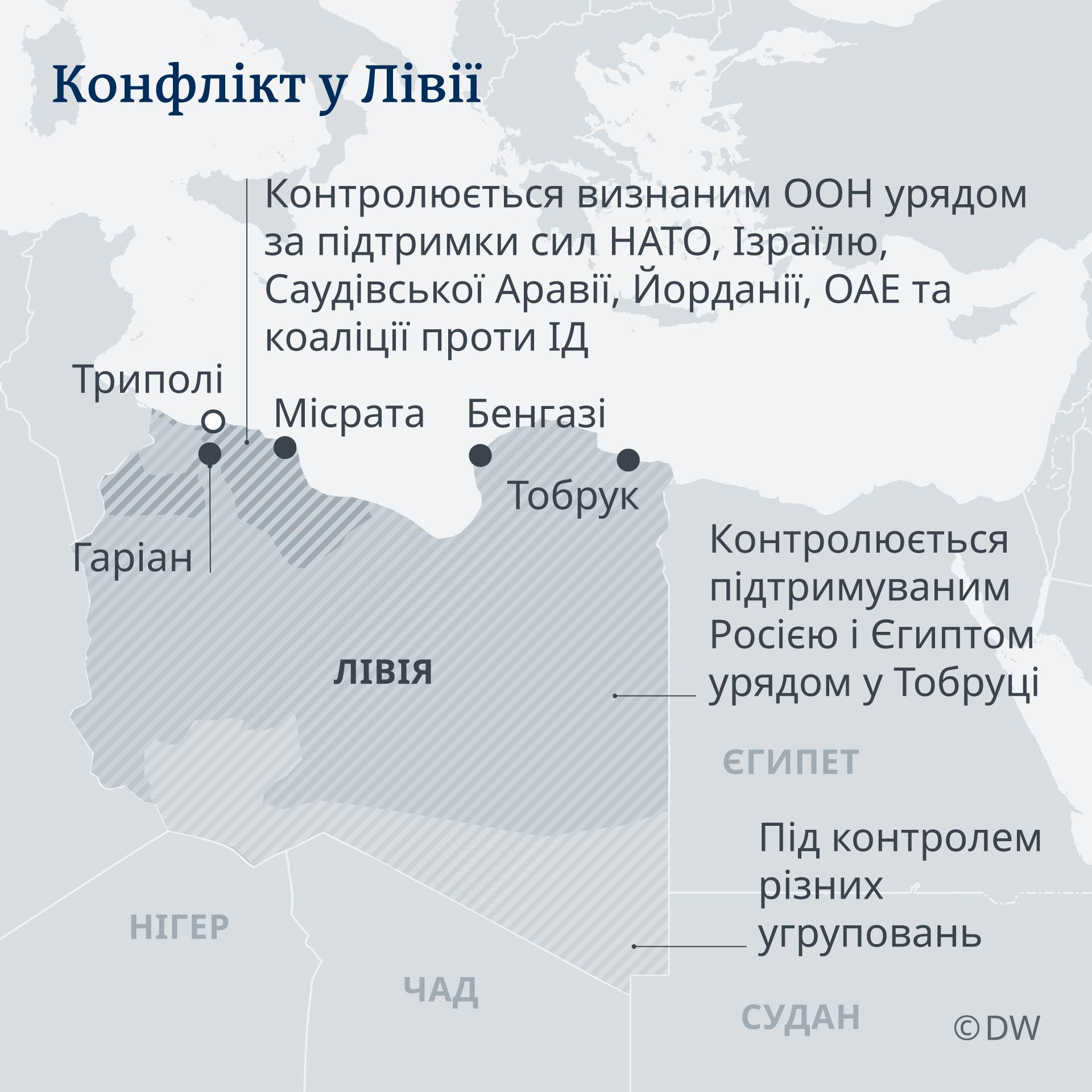 Різні частини Лівії перебувають під контролем ворогуючих збройних угруповань - карта