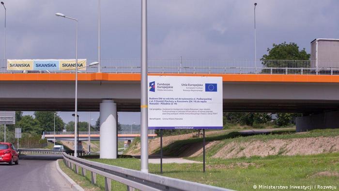 ERDF funding Poland 8 (Ministerstwo Inwestycji i Rozwoju)