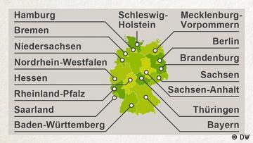 Deutschkurse   Wortschatz   WBS_Foto_Bundesland